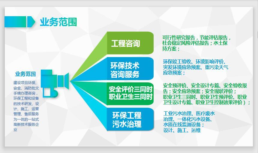 西安安全预评价,环境监测环保竣工验收环境应急预案142450215