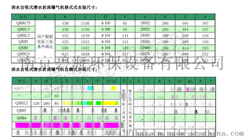 自耦式水下曝气机碧海环保直销74268135