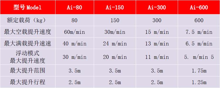 流水线专用智能辅助提升设备 200KG智能悬臂吊108515495