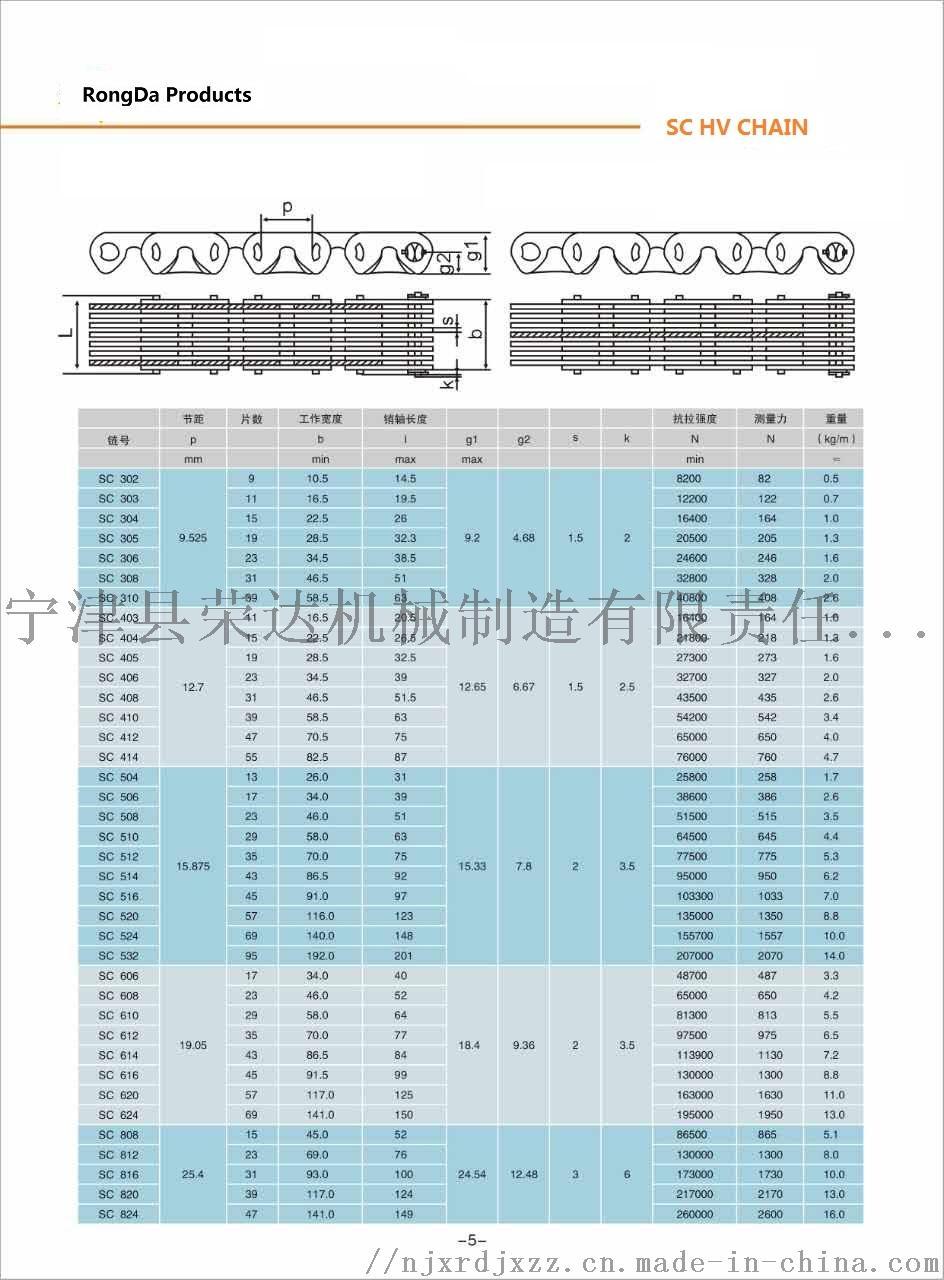 SC哈瓦链选型表.jpg