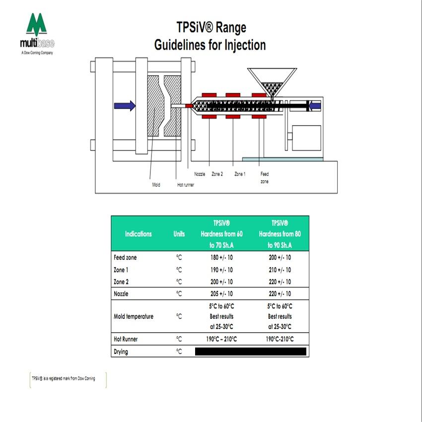 TPSIV加工工艺.png