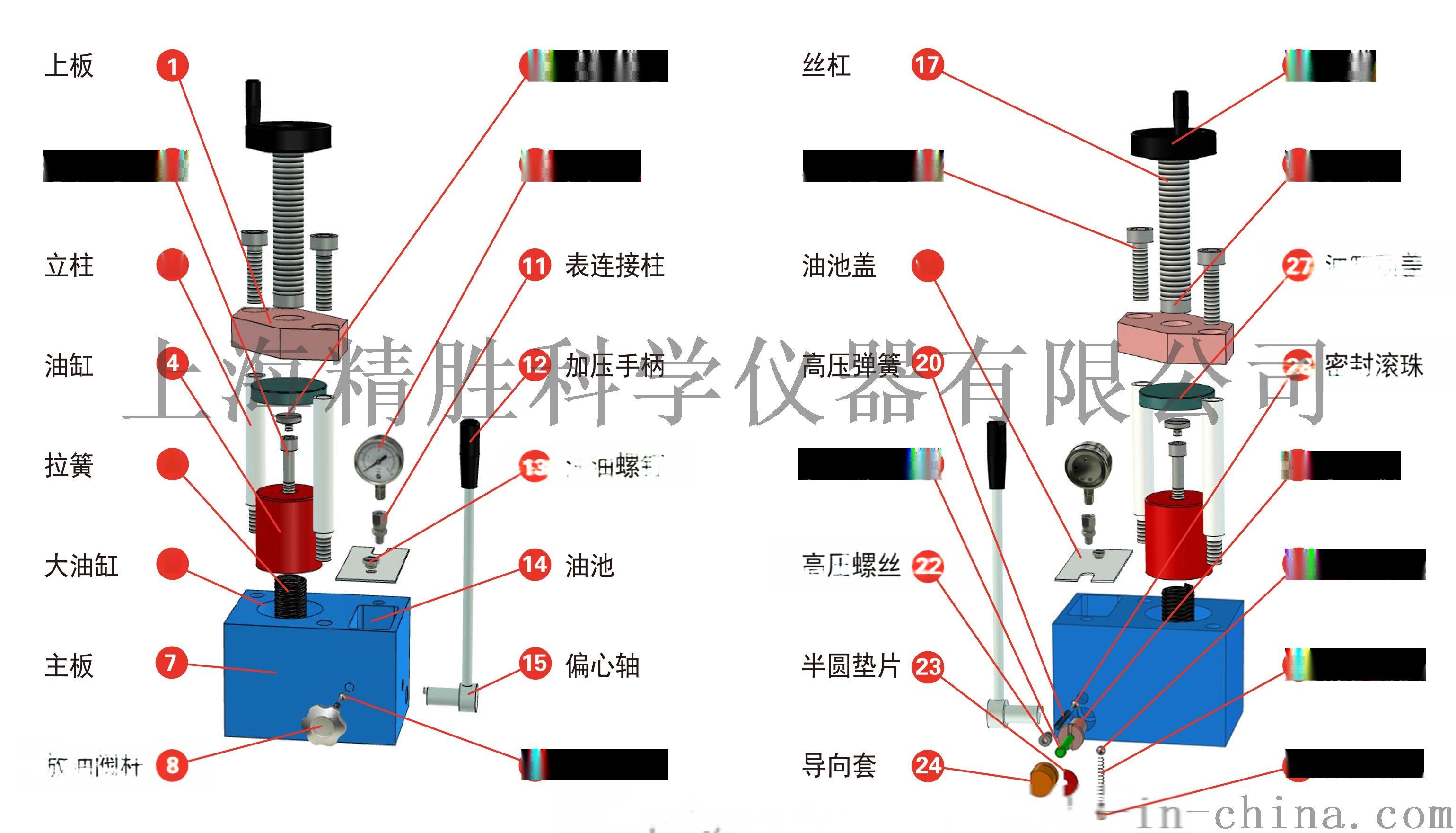 精胜JSP-5S数显手动压片机  红外压样机40892872