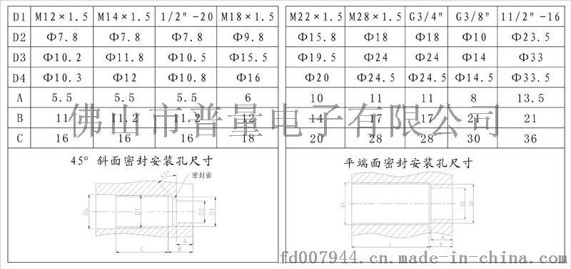 PT500-701開孔尺寸