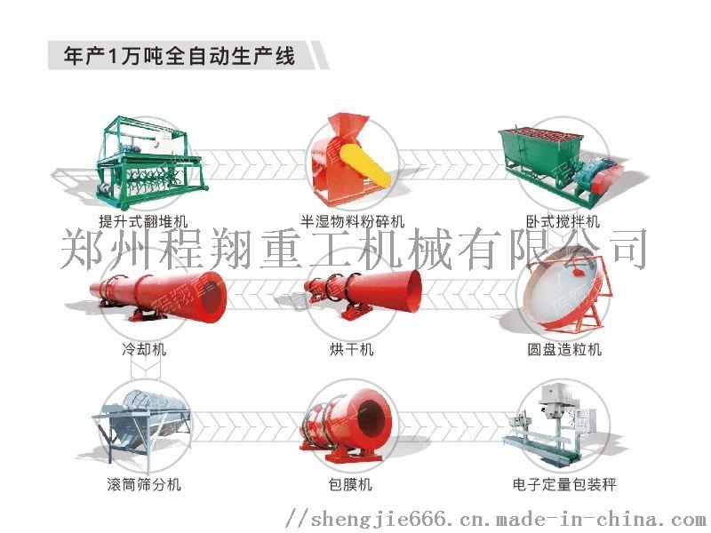 BB肥搅拌机 BB肥生产线 配方肥料生产线78151812