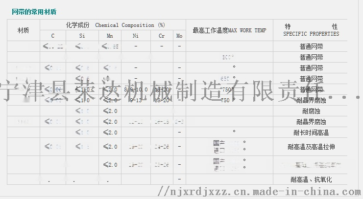 網帶材料表.png