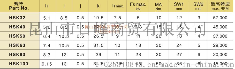 HSK32主軸拉爪臺灣丸榮774067665