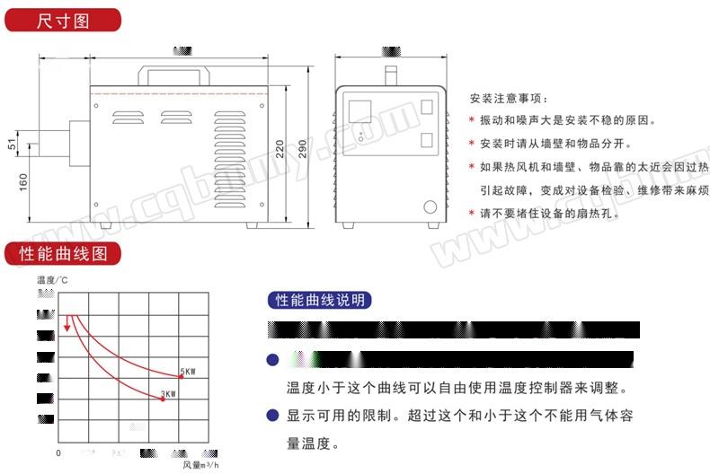 便攜熱風機介紹 (6).jpg