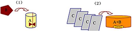 水性環氧砂+RG環氧砂漿+環氧砂漿施工工藝.jpg
