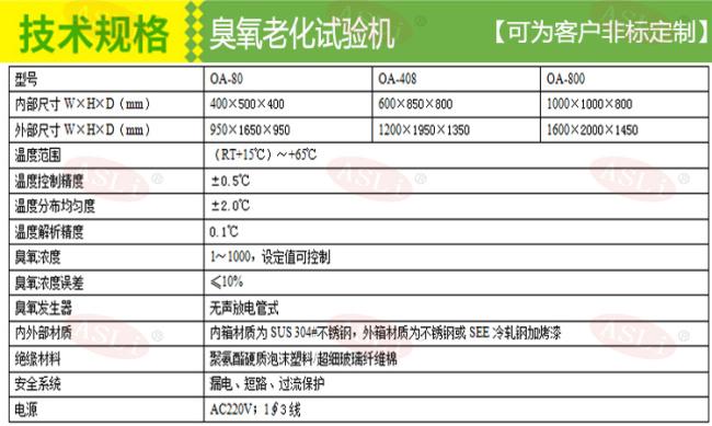 杭州臭氧老化试验箱图片 测老化臭氧老化试验箱150431855