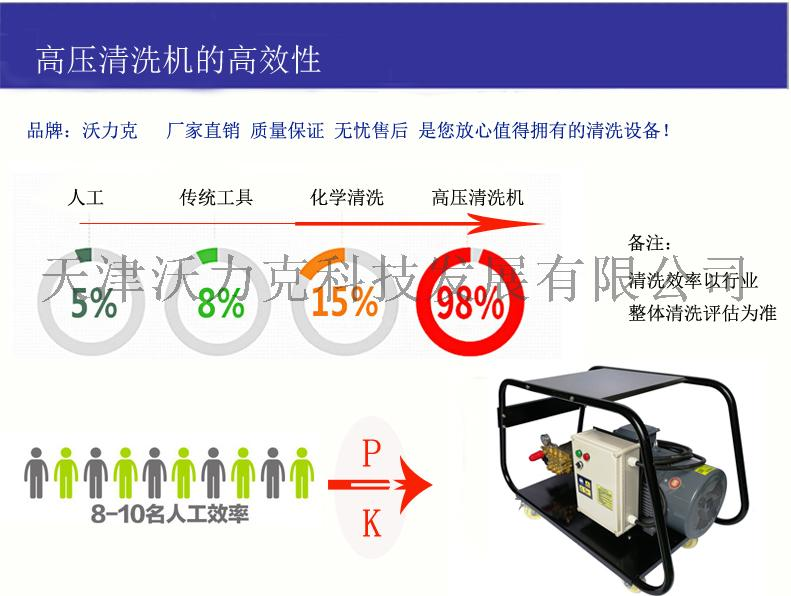 沃力克WL厂家直销高压清洗机120-600公斤高压清洗机多种规格供应103485582