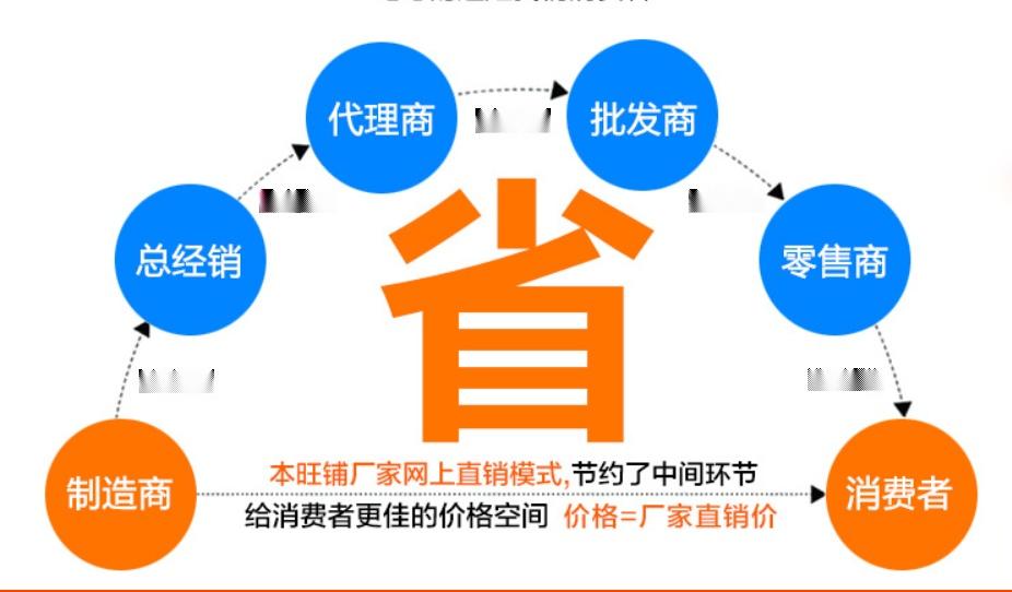 洗衣机测试  洗衣机性能检测设备 QX-9851114584555