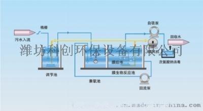 编织袋废水一体化污水处理设备定制39370512