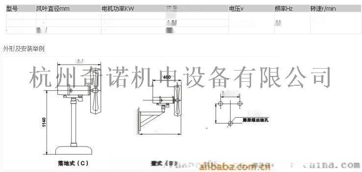 工業風扇參數尺寸.jpg