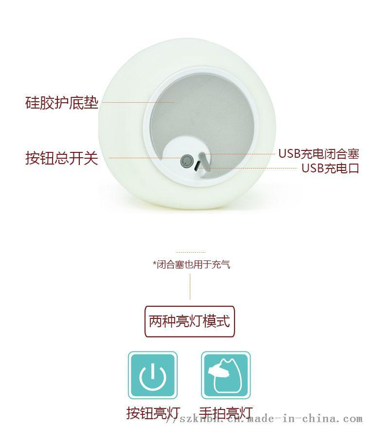 七彩动物硅胶灯宣传图07.jpg