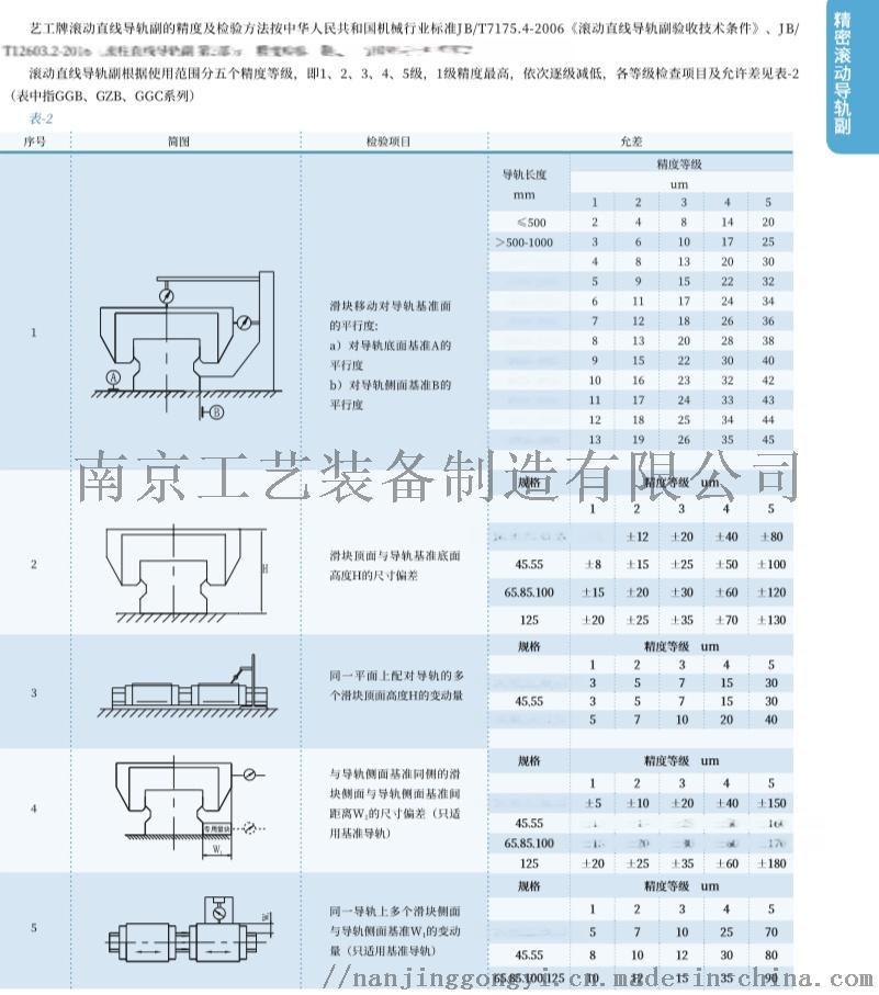導軌詳情頁2.png