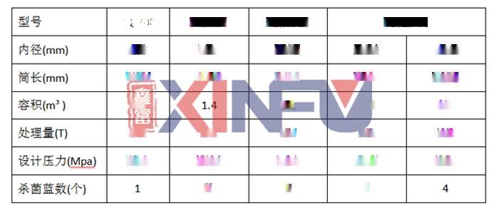 鑫富xf 喷淋式调理杀菌锅电脑全自动183606122