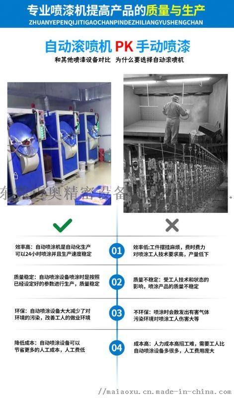 东莞自动滚喷烤漆机 小五金喷油机 节能省电104298415