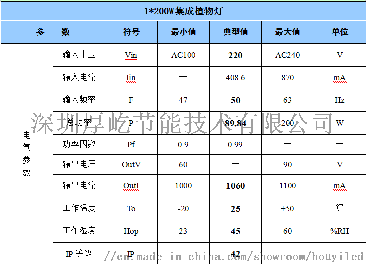 200W G05技術參數.png