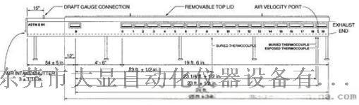 ASTM EN84.jpg