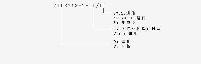 1.产品选型.JPG
