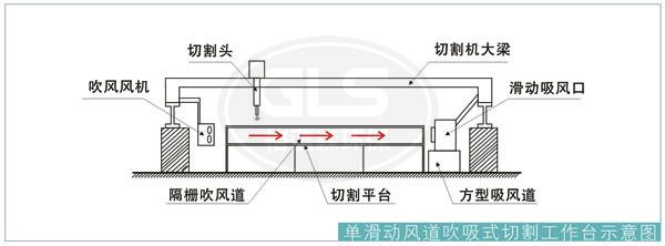 膠南數控等離子切割機煙塵淨化除塵器安裝公司38959492