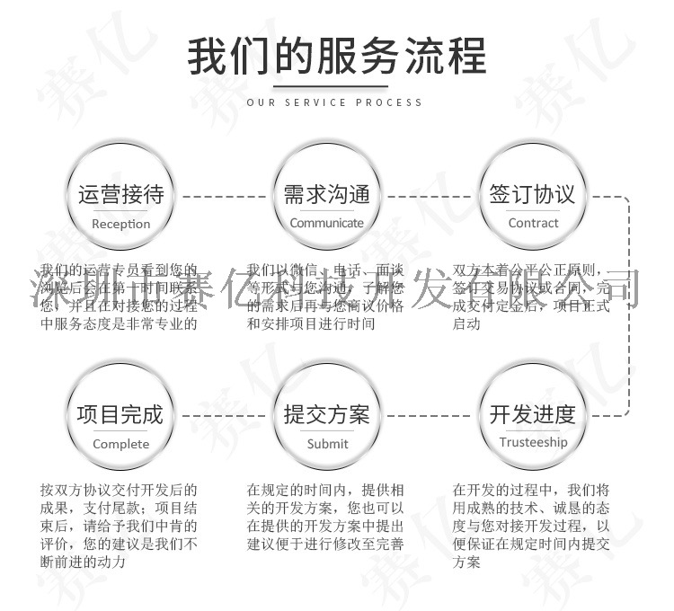 自動牙刷方案開發_02.jpg