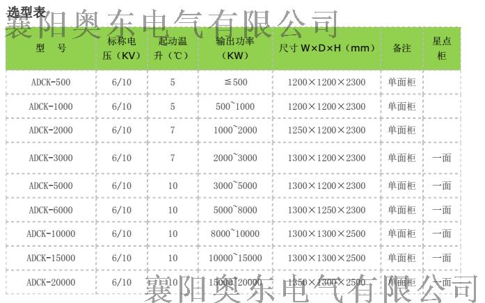 ADCK磁控软起动选型表.png