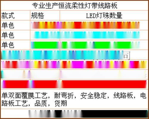 3528沉镀铜 双面白膜工艺 LED柔性线路板777395965
