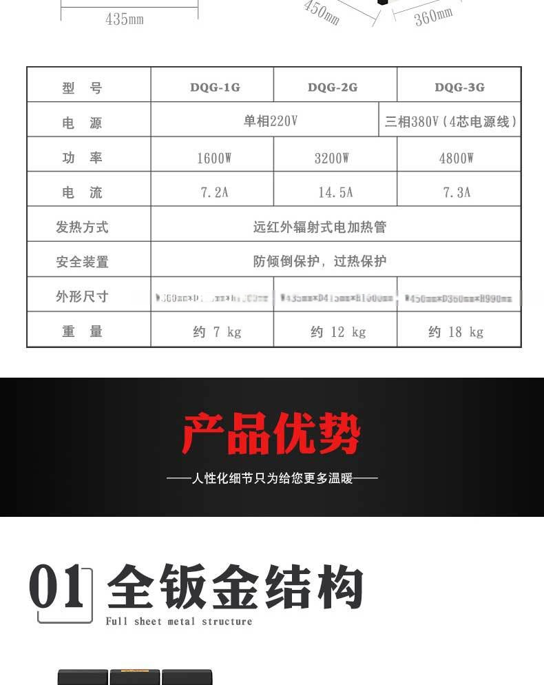 DQN-3G (5).jpg