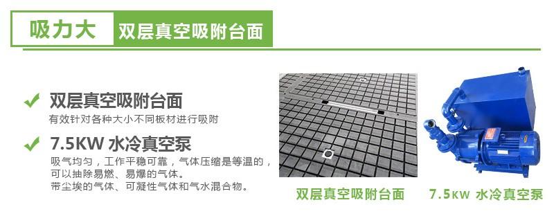 济南四工序木工开料机生厂厂家 橱柜门木工下料机图片93776962