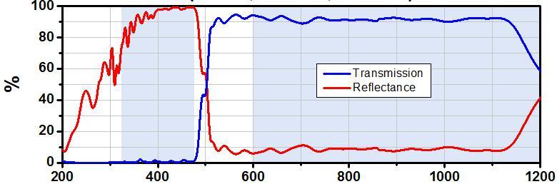 鈉鈣冷鏡1.jpg