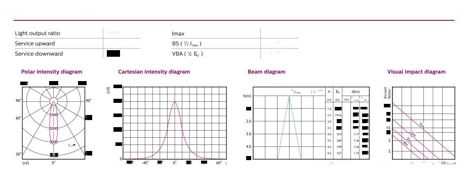 配光曲線4.png