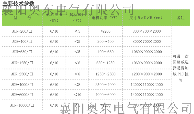ADR绕线水阻柜选型表.png