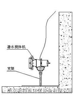 小型高速不锈钢潜水搅拌器厂家107628275