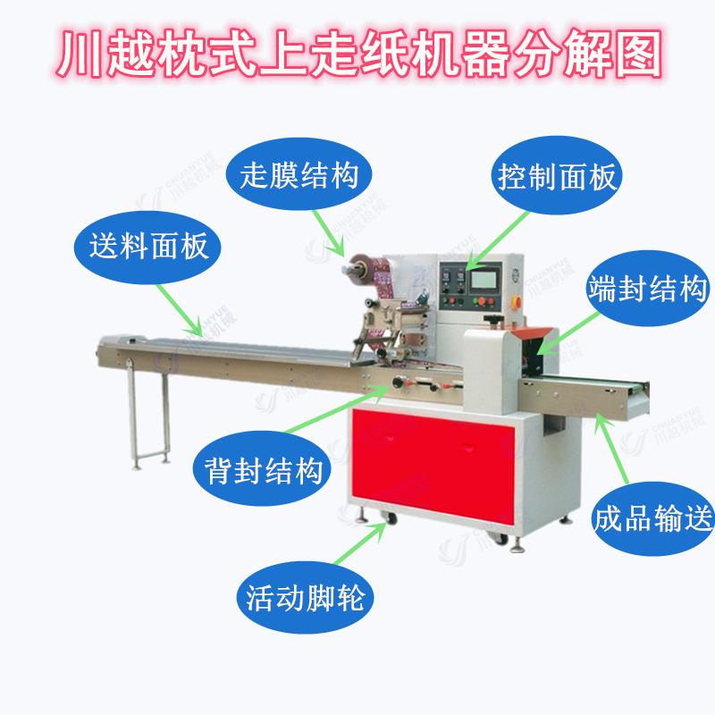 圆柱形产品包装机,保鲜膜自动包装机857150205