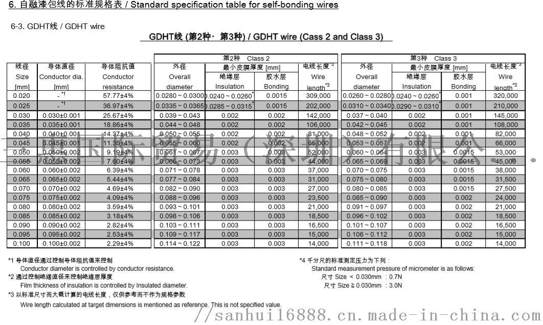 GDHT线.jpg