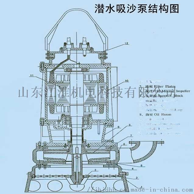 电厂抽渣泵,钢厂铁渣泵,矿企矿渣泵65391592