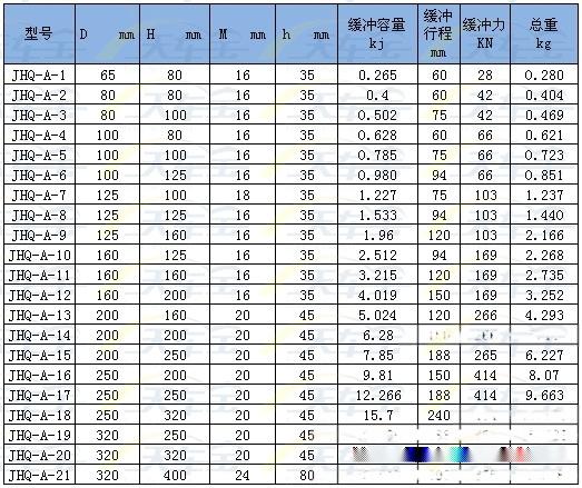 1技术参数 (4)JHQ-A