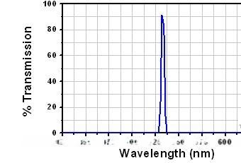 硬膜可見近紅外曲線.jpg