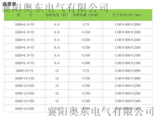 ADGB电容补偿柜选型表.png