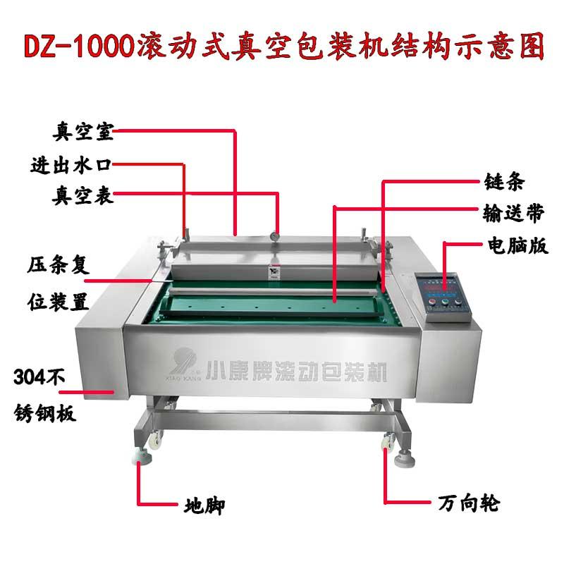 高产量滚动式真空包装机,小康牌连续滚动真空包装机826154712