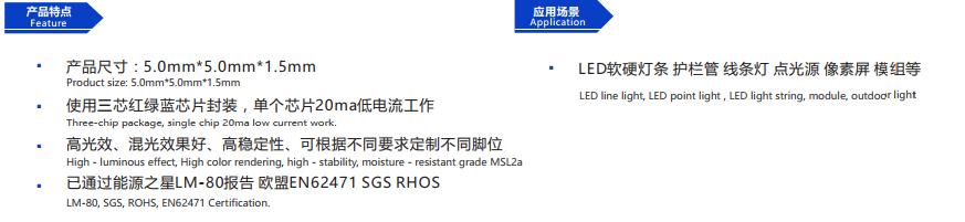 5050RGB產品特點.png