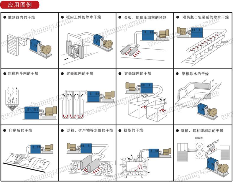 深圳高压热风发生器5-10-15KW (9).jpg