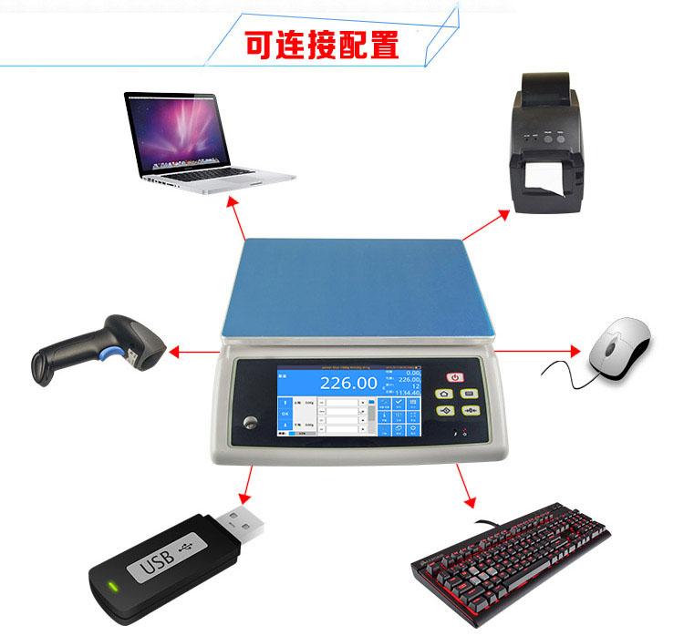 触摸屏智能电子秤解决方案之智能桌秤844858895