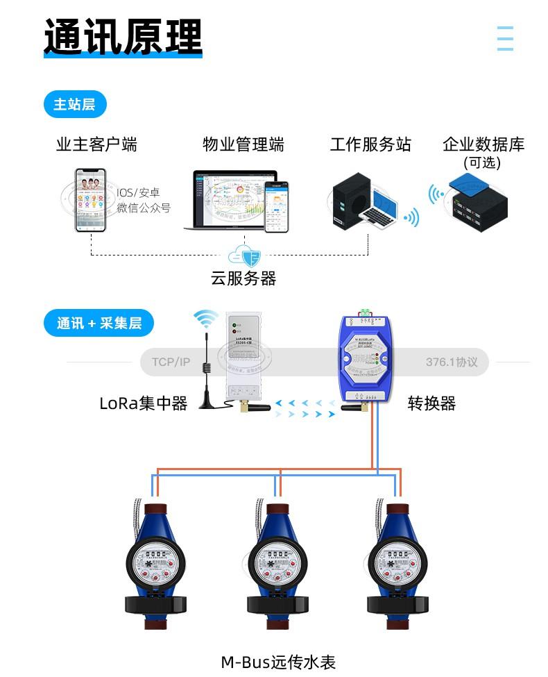 宁波-M_Bus-LXSY-20EZ水表(不带阀)PC_20.jpg