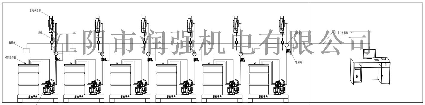 润强润滑油集中供油系统方案93953995