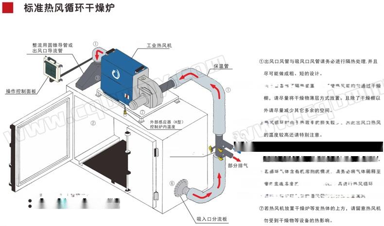 5KW7.5KW热风发生器 (9).jpg