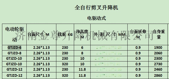 小型自行走升降平臺,移動式升降平臺,全自動升降平臺119255572