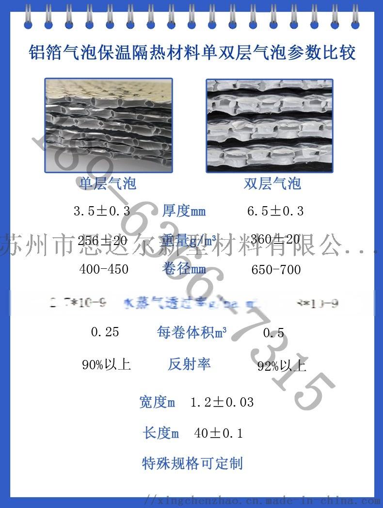 供应管道保温纯铝气泡膜隔热材 低能耗热网抗对流层117336805