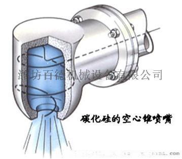 一寸Dn25碳化硅涡流空心锥喷嘴695416012